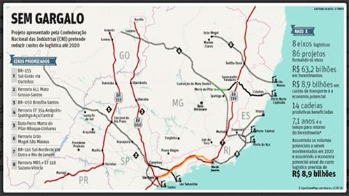O modal ferroviário conta com 48,5% do investimento proposto. Outro modal  sugerido é o dutoviário, como os minerodutos, com um projeto de R  1,2  bilhão. ff0997ac46